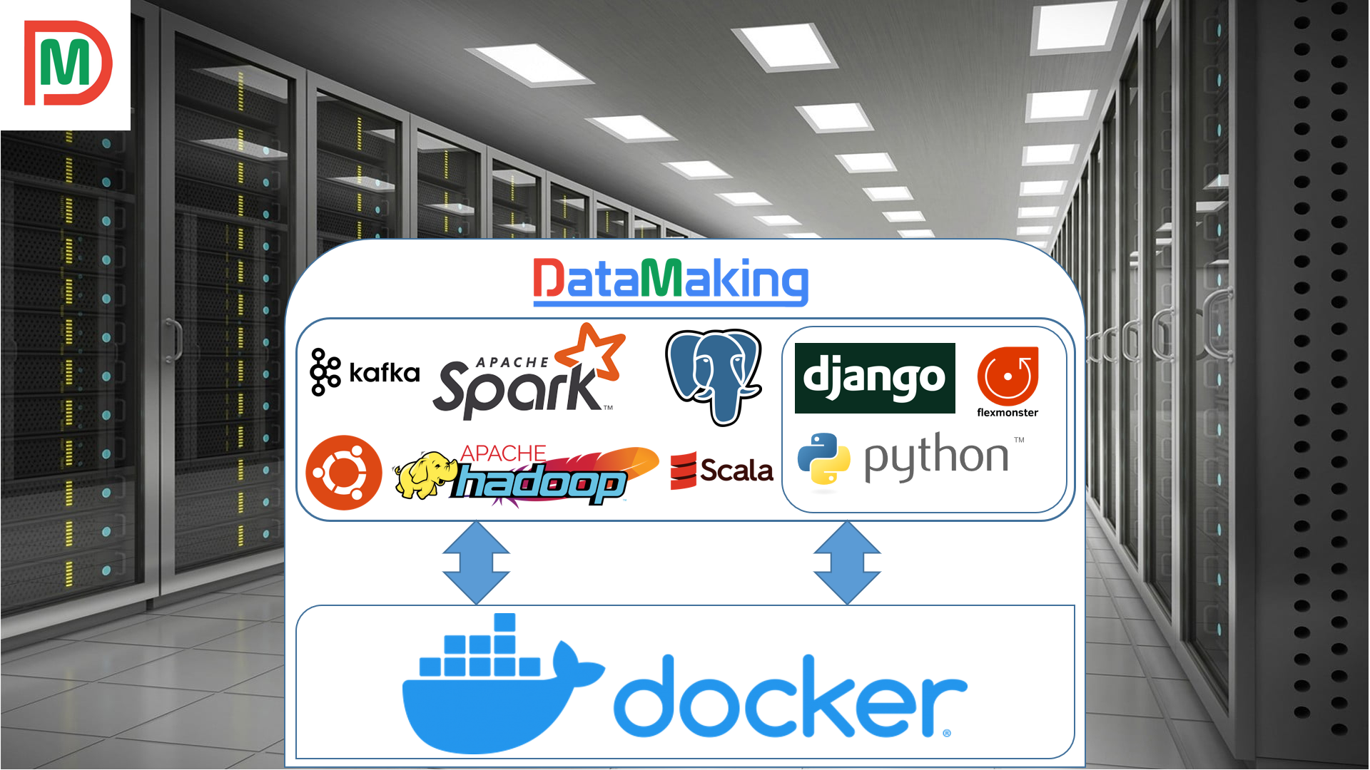 real-time-spark-project-for-beginners-hadoop-spark-docker